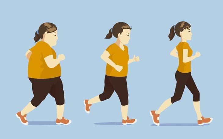 Riscos da obesidade: Conheça os 10 riscos